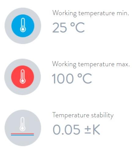 Caratteristiche termostati ad immersione Alpha